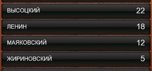 100 к 1 вопрос Какой человек с именем Владимир самый известный?